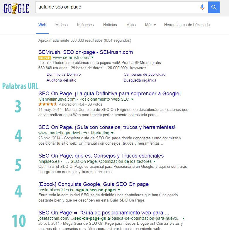 ejemplo seo on page