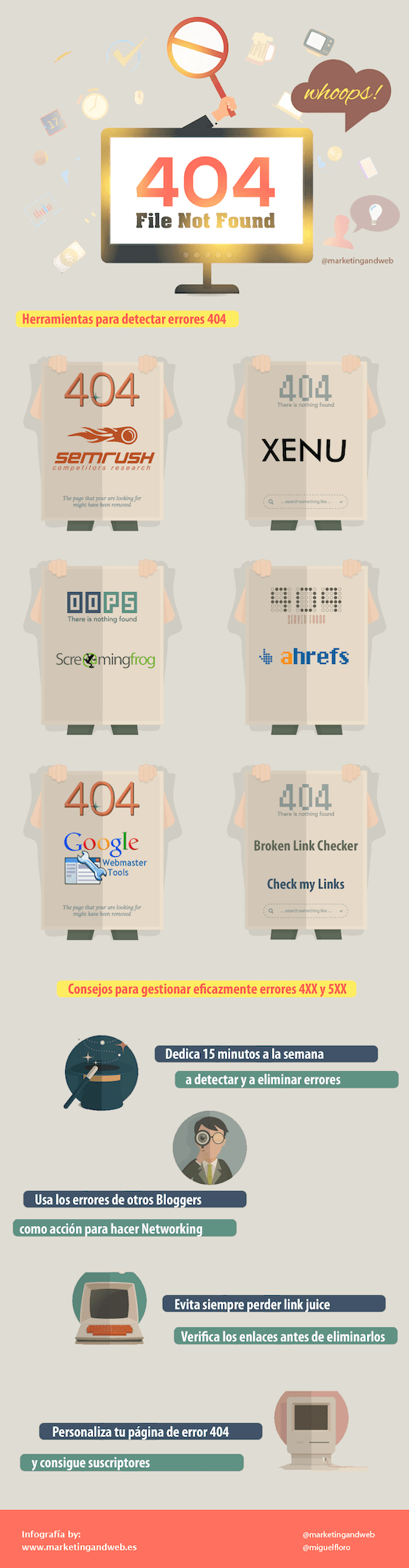 error 404 infografia