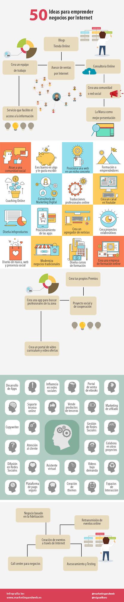 ideas para emprender negocios infografia