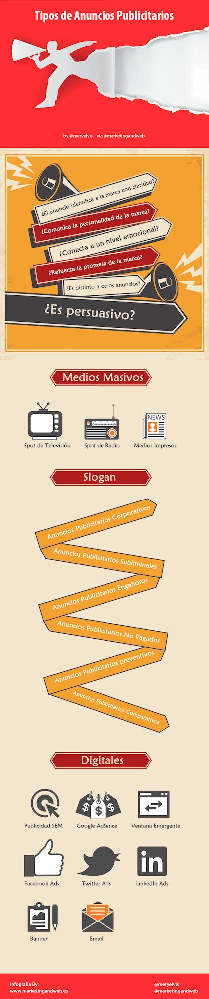 tipos de anuncios publicitarios-infografia