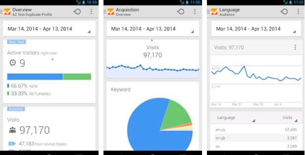 app google analytics