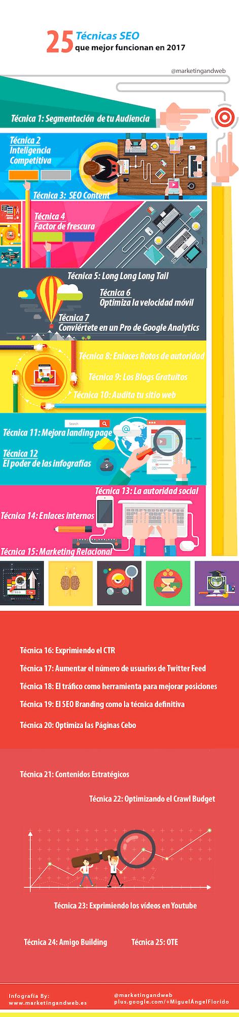 tecnicas-seo-2017-infografia