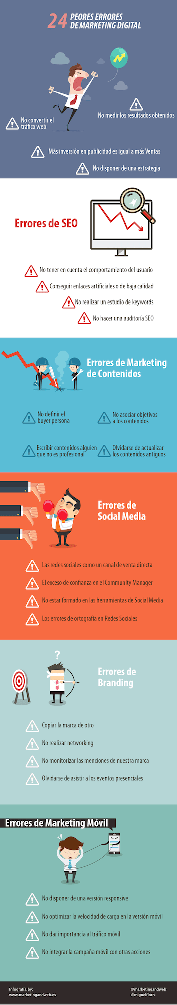 errores de marketing digital infografia