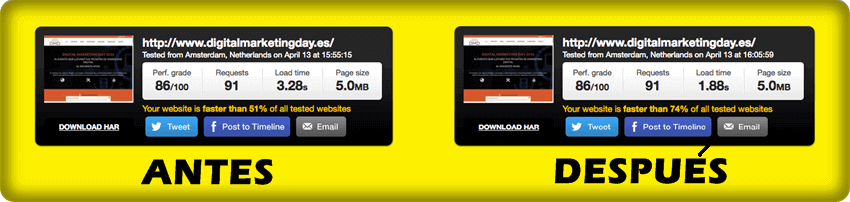 comparativa pagespeed