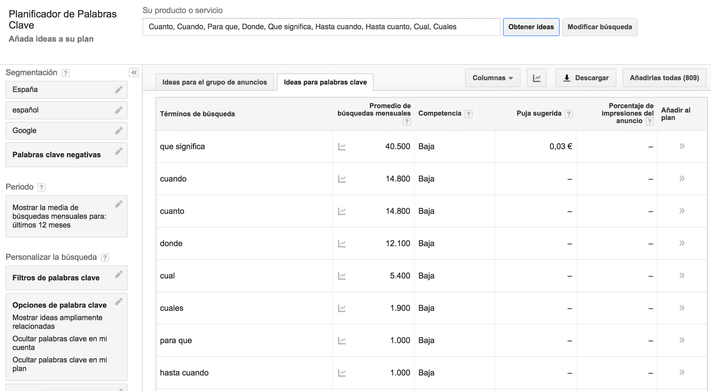 keys adwords