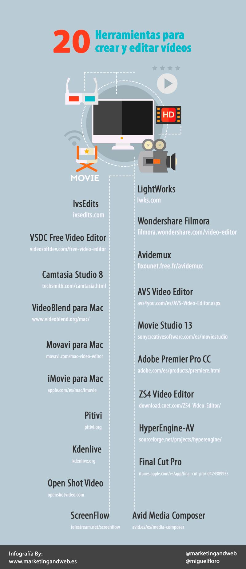 programas edicion videos infografia