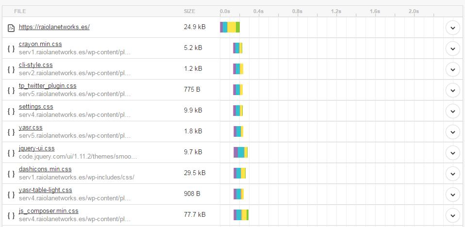 reducir peticiones servidor
