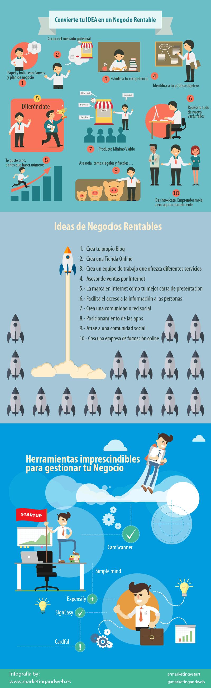 negocios rentables infografia