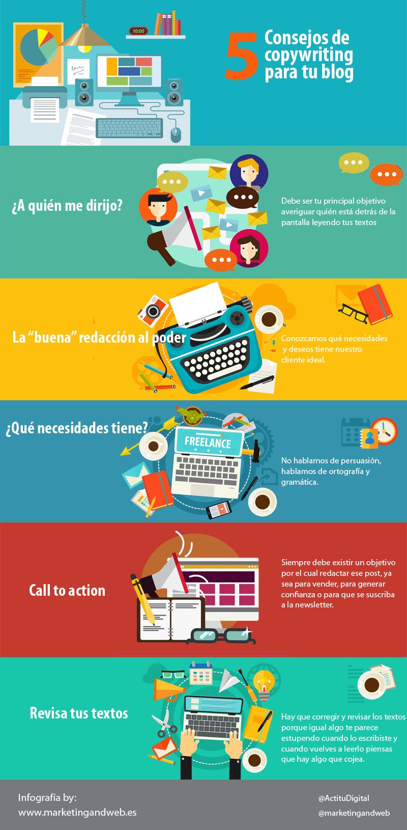 infografia consejos copywriting blog