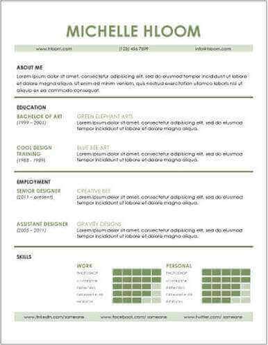 plantillas para curriculum vitae