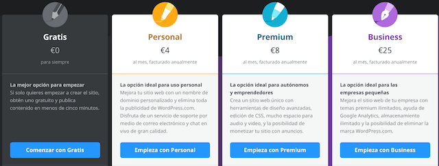 Como crear un blog gratis en WordPress