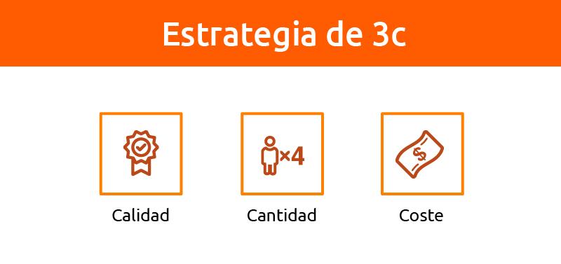 estrategia 3c