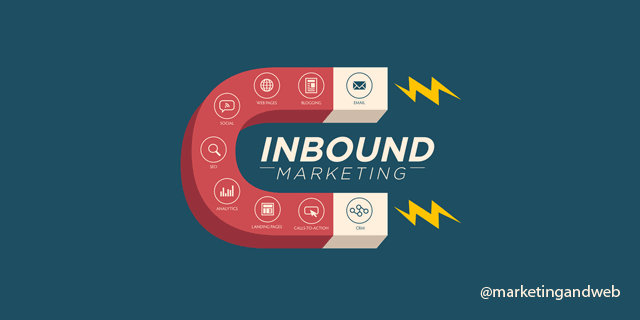 que es el inbound marketing
