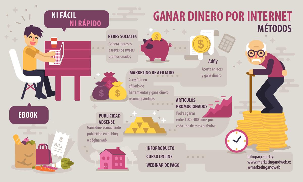 como ganar dinero por internet infografia