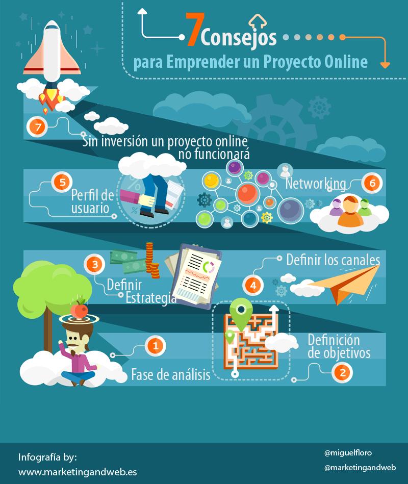 consejos crear proyecto online infografia