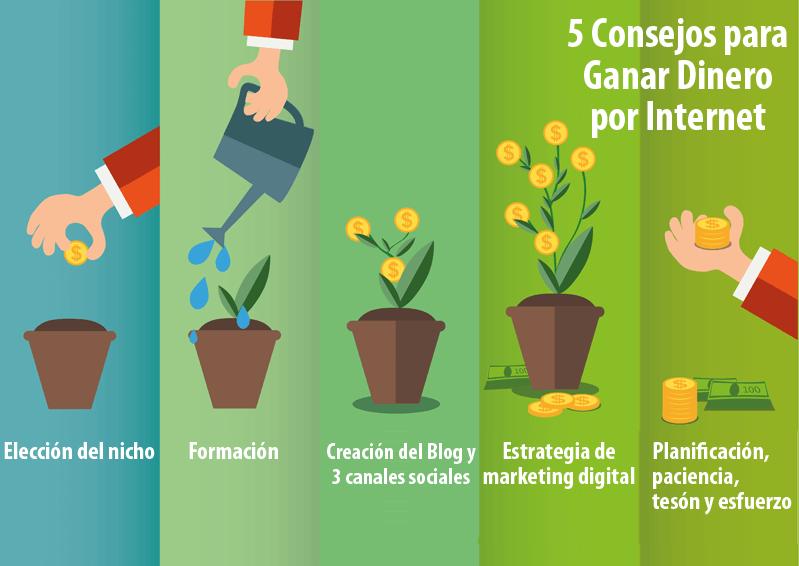 consejos ganar dinero internet