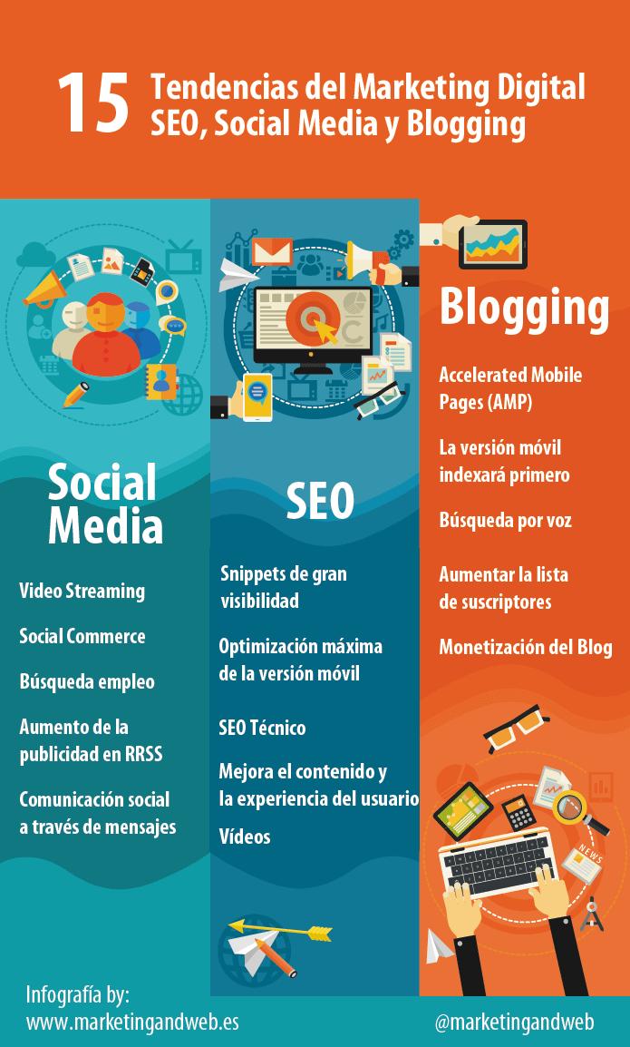 tendencias marketing digital 2017 infografia