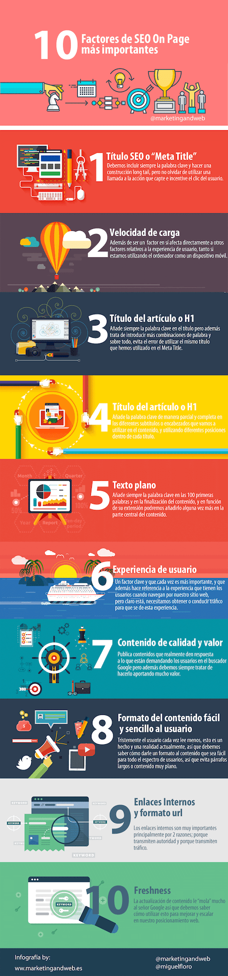 infografía seo on page