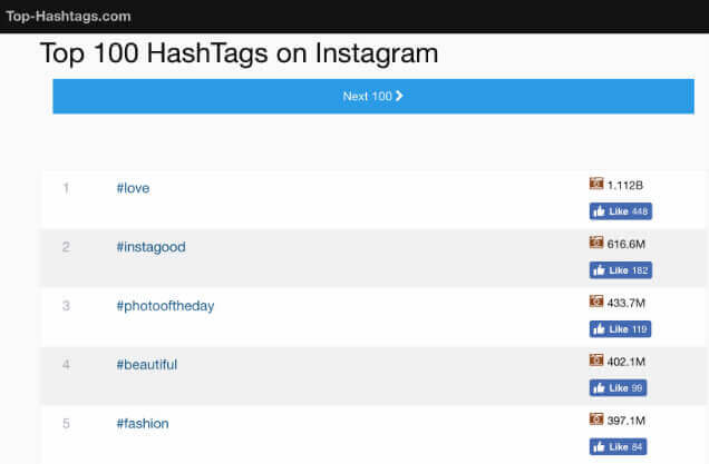 top hashtag instagram 2017