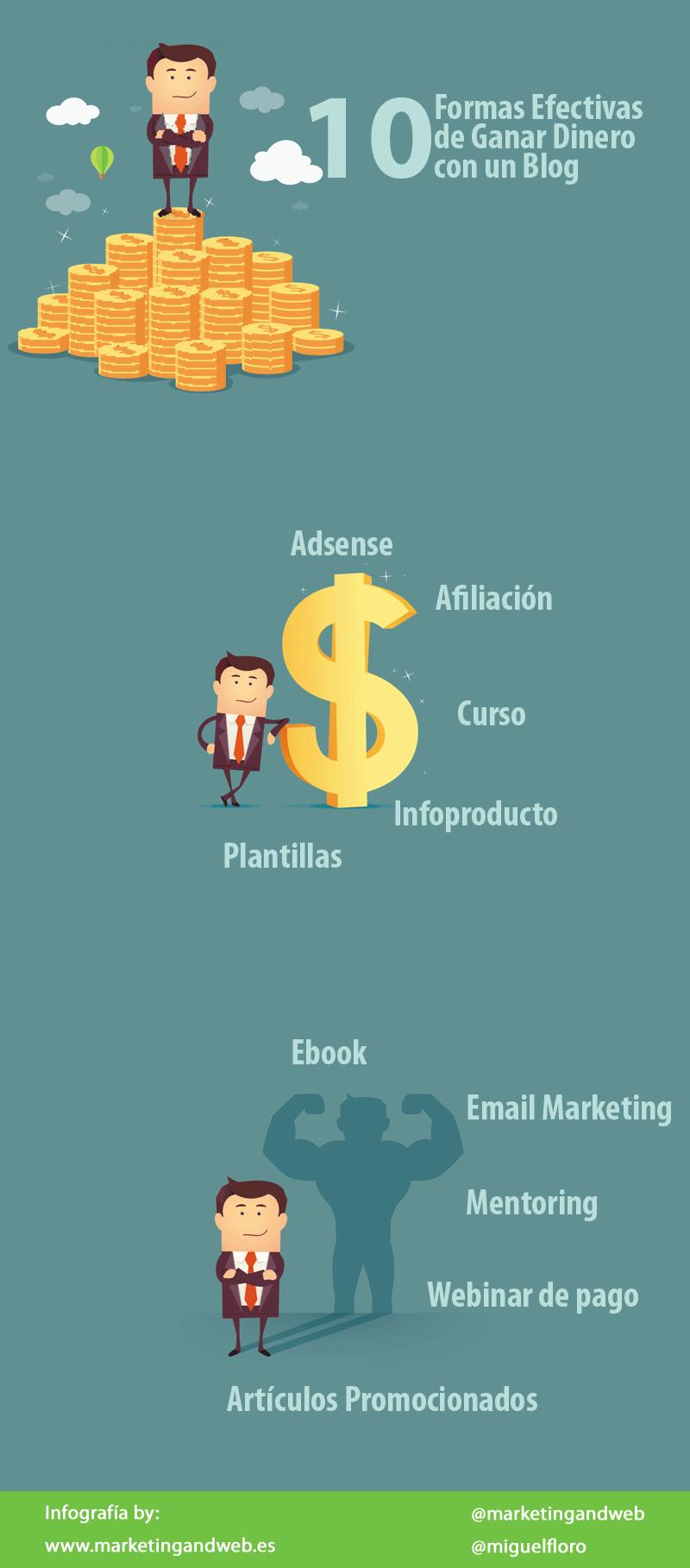 ganar dinero con un blog infografía