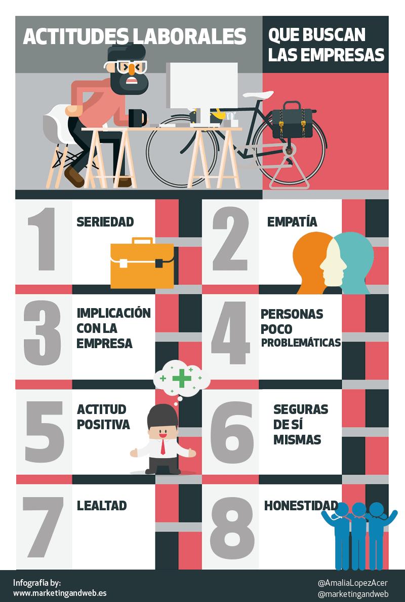 actitudes laborales infografia