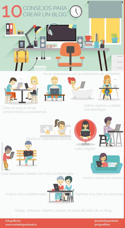 cómo crear un blog consejos