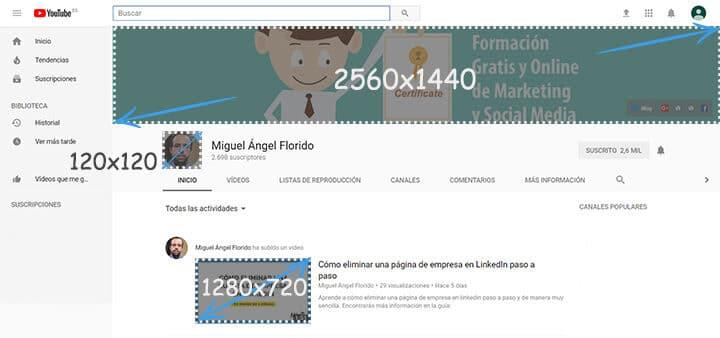 Medidas YouTube