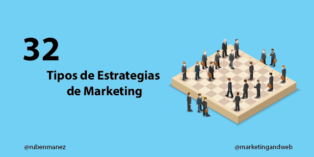 Estrategias de Marketing. Concepto, tipos y ejemplos