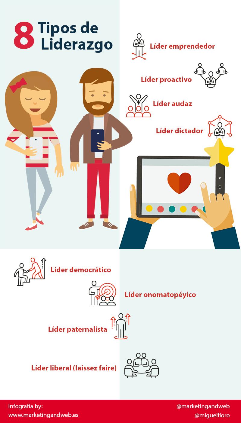 tipos de liderazgo infografía