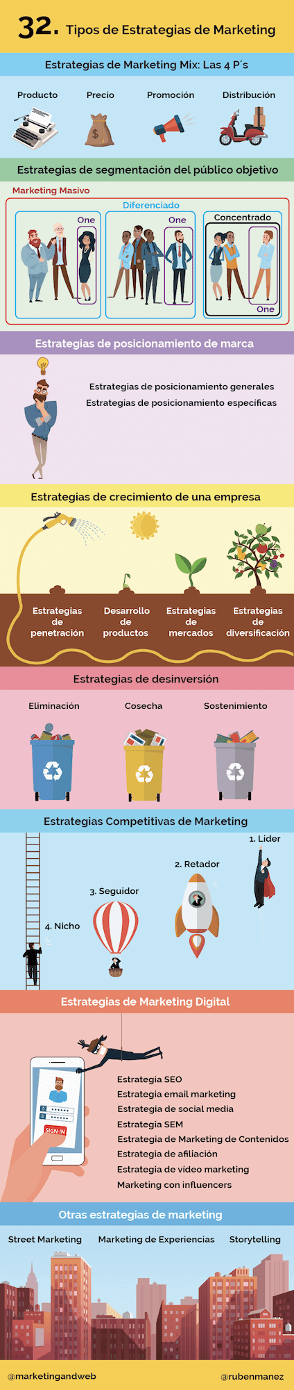 infografía tipos de estrategias de comunicación