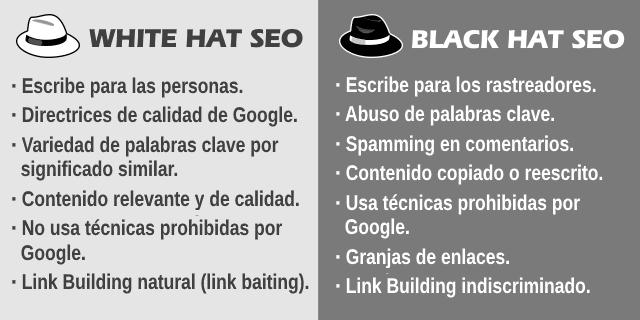 Diferencias principales entre White Hat SEO y Black Hat SEO