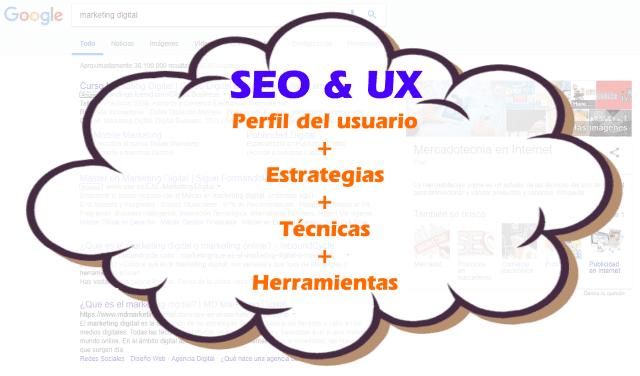 SEO y UX: Perfil de usuario + Estrategias + Técnicas + Herramientas