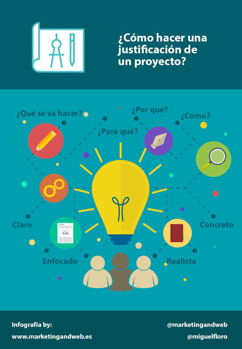 cómo hacer una justificación de un proyecto infografía