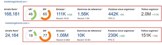 comparación de dominios