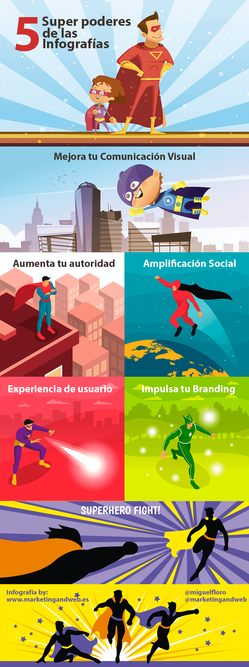 super poderes infografia