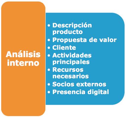 analisis interno empresa