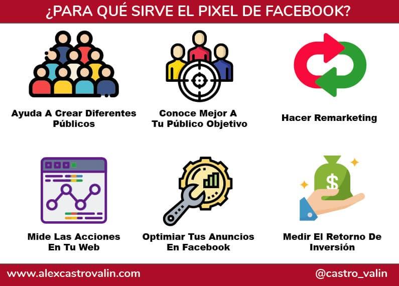 caracteristicas del pixel de facebook