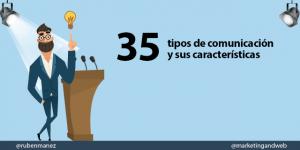 Los 35 tipos de comunicación y sus características + Infografía